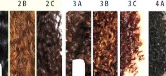 4a 4b Natural Hair